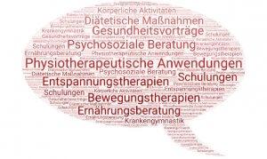 Beispiele Therapiebausteine Mutter/Vater-Kind-Kur Gut Holmecke